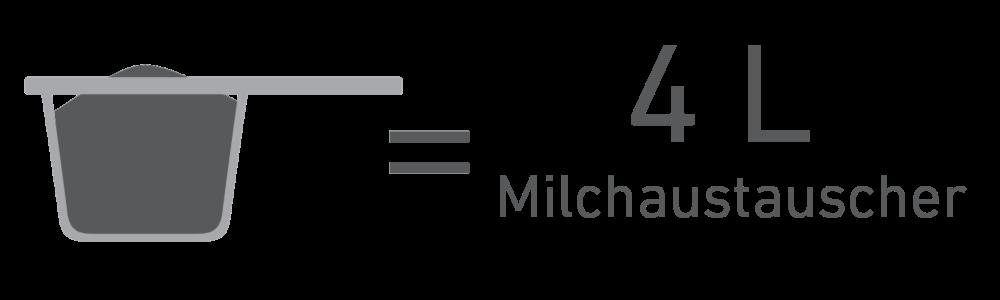Dosierung Futterkohle für Kälber mit Messlöffel | CharLine GmbH