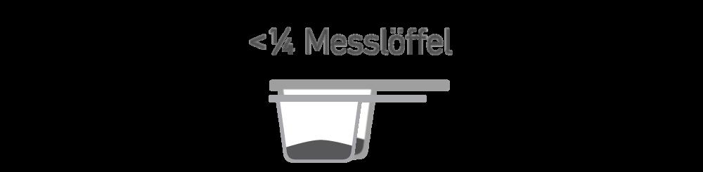 Dosierung Futterkohle für Katzen mit Messlöffel | CharLine GmbH